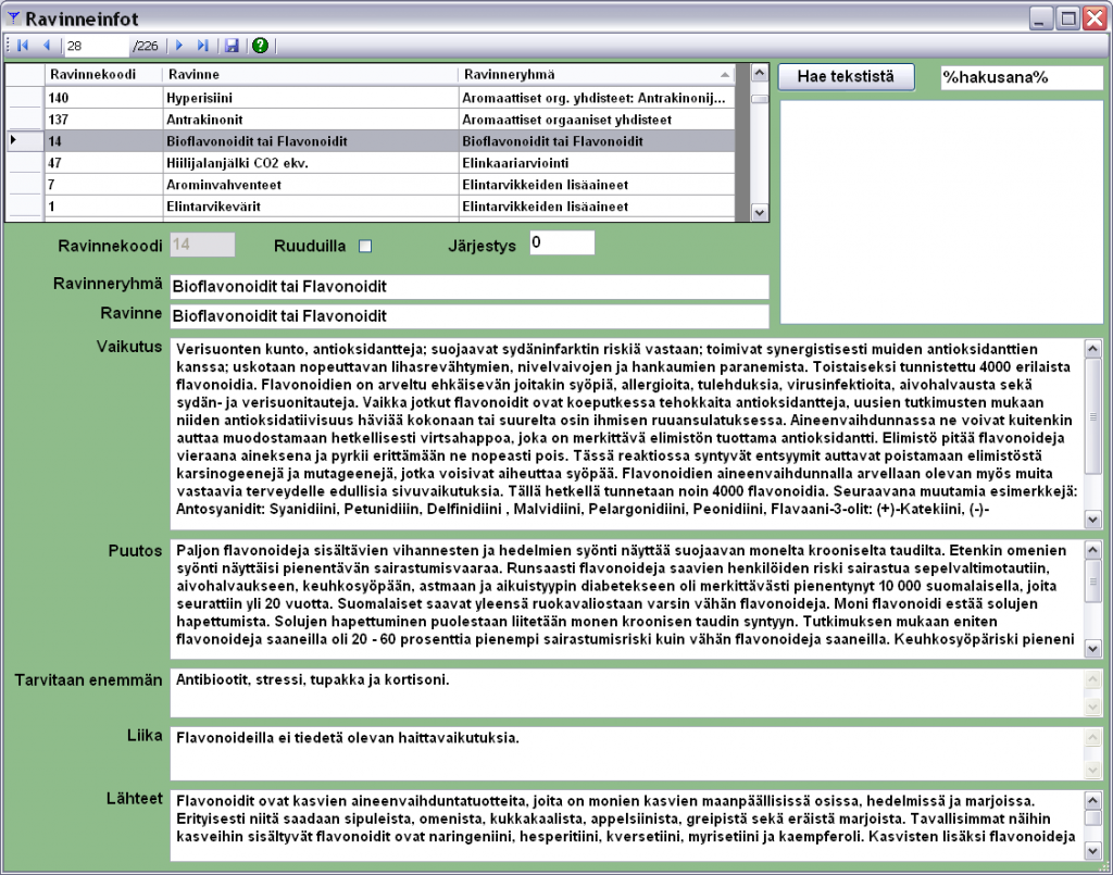 Bioflavonoids information